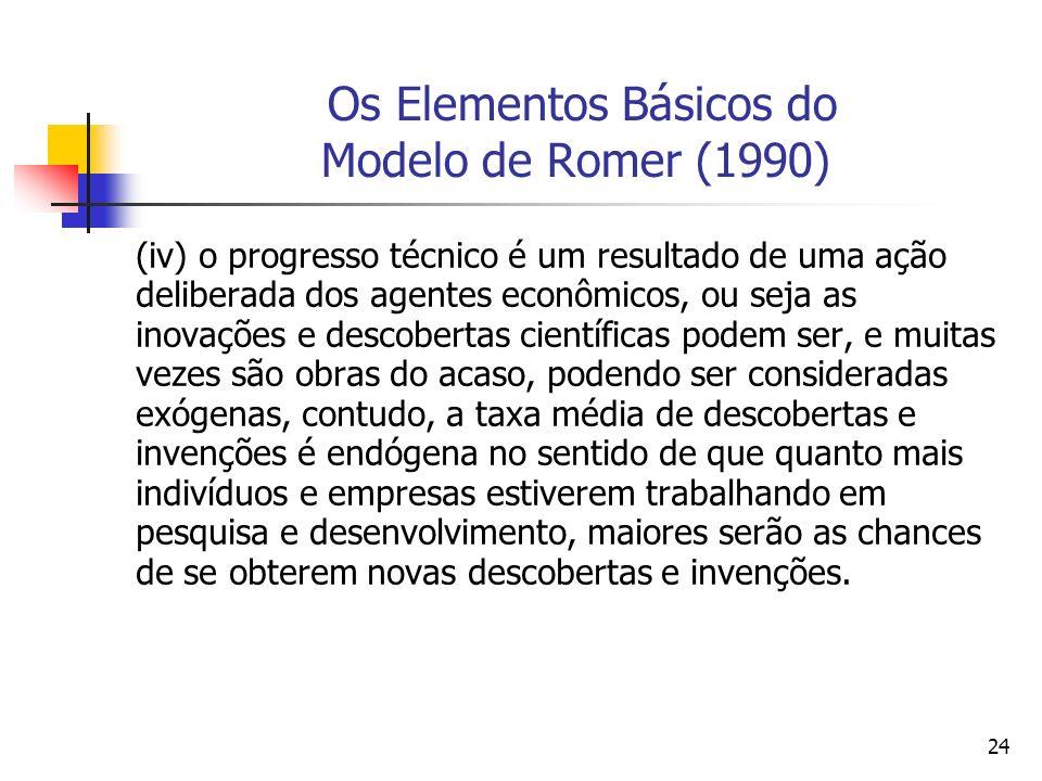 24 Os Elementos Básicos do Modelo de Romer (1990) (iv) o progresso técnico é um resultado de uma ação deliberada dos agentes econômicos, ou seja as in