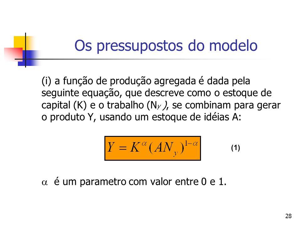 28 Os pressupostos do modelo (i) a função de produção agregada é dada pela seguinte equação, que descreve como o estoque de capital (K) e o trabalho (