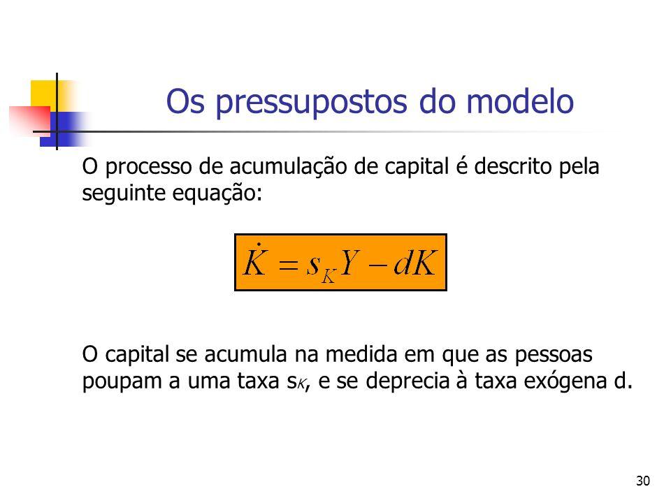 30 Os pressupostos do modelo O processo de acumulação de capital é descrito pela seguinte equação: O capital se acumula na medida em que as pessoas po