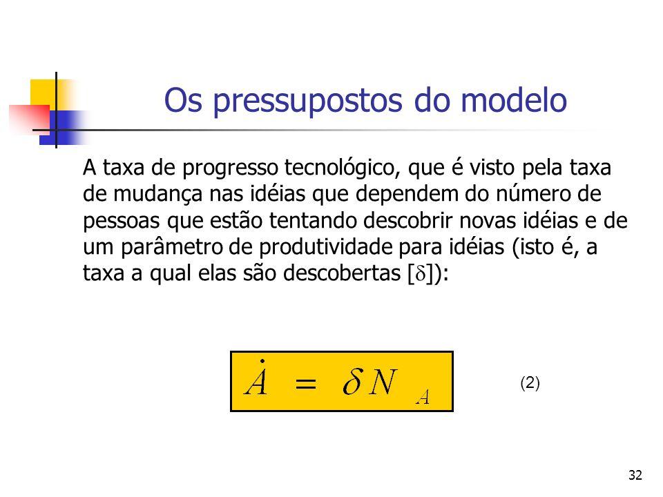 32 Os pressupostos do modelo A taxa de progresso tecnológico, que é visto pela taxa de mudança nas idéias que dependem do número de pessoas que estão