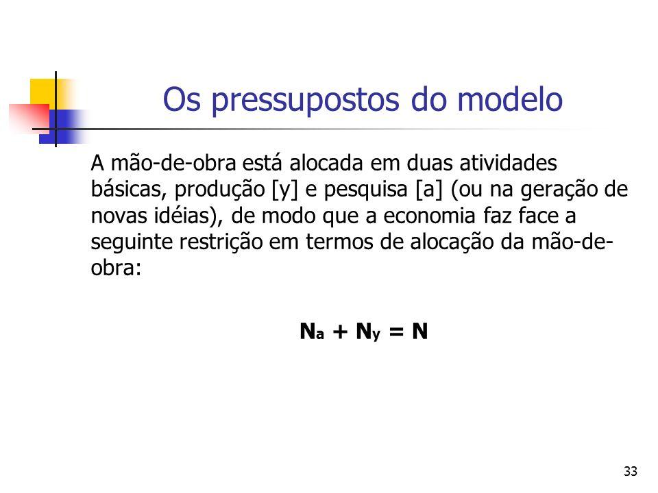 33 Os pressupostos do modelo A mão-de-obra está alocada em duas atividades básicas, produção [y] e pesquisa [a] (ou na geração de novas idéias), de mo
