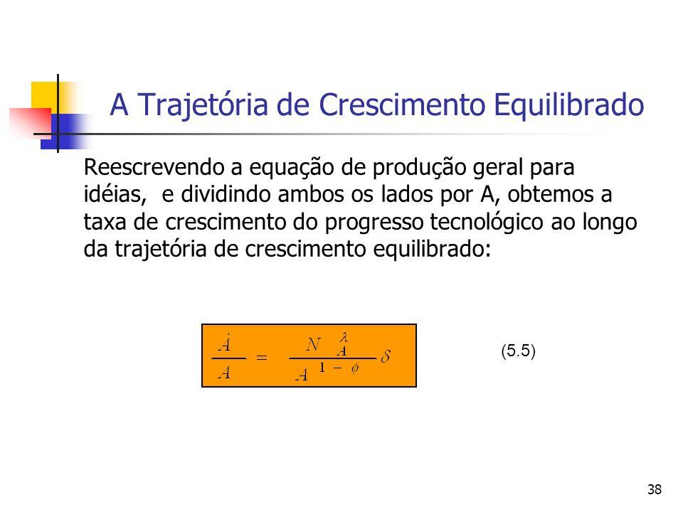 38 A Trajetória de Crescimento Equilibrado Reescrevendo a equação de produção geral para idéias, e dividindo ambos os lados por A, obtemos a taxa de c