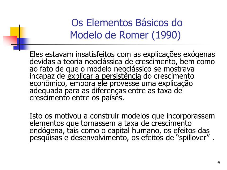 4 Os Elementos Básicos do Modelo de Romer (1990) Eles estavam insatisfeitos com as explicações exógenas devidas a teoria neoclássica de crescimento, b