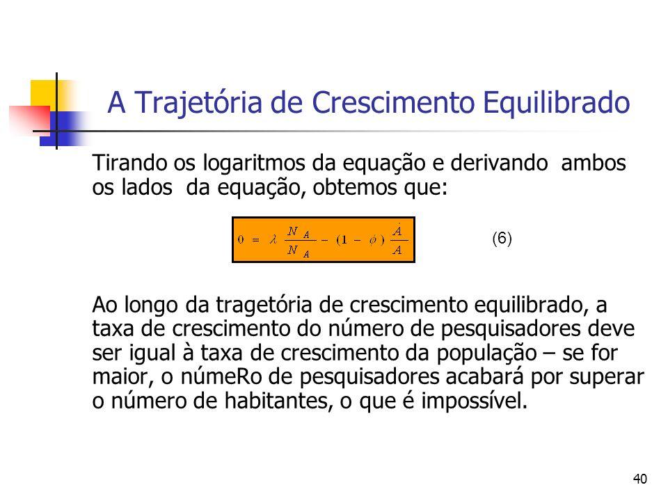 40 A Trajetória de Crescimento Equilibrado Tirando os logaritmos da equação e derivando ambos os lados da equação, obtemos que: Ao longo da tragetória