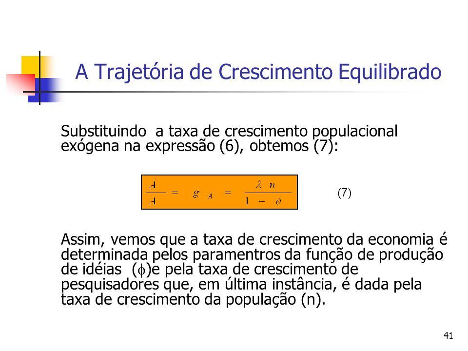41 A Trajetória de Crescimento Equilibrado Substituindo a taxa de crescimento populacional exógena na expressão (6), obtemos (7): Assim, vemos que a t