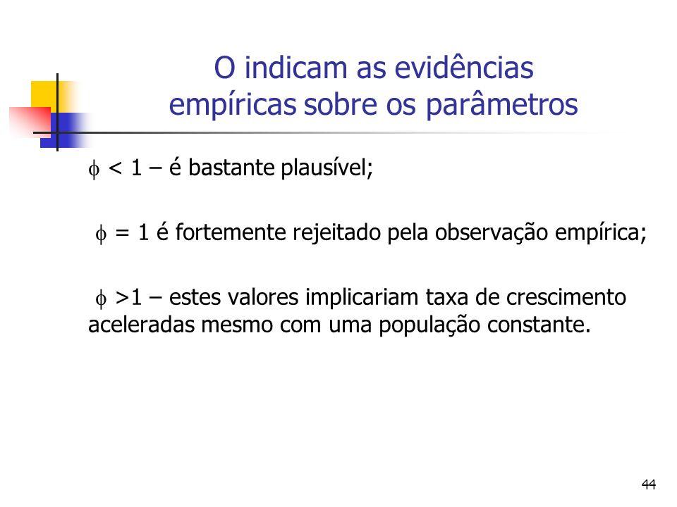 44 O indicam as evidências empíricas sobre os parâmetros < 1 – é bastante plausível; = 1 é fortemente rejeitado pela observação empírica; >1 – estes v