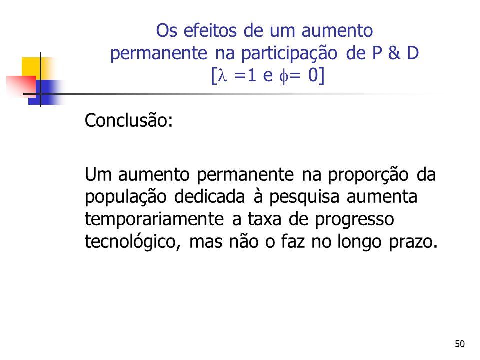 50 Os efeitos de um aumento permanente na participação de P & D [ =1 e = 0] Conclusão: Um aumento permanente na proporção da população dedicada à pesq