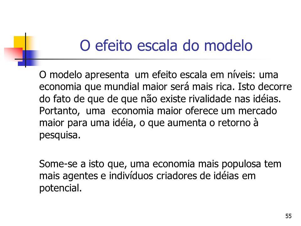 55 O efeito escala do modelo O modelo apresenta um efeito escala em níveis: uma economia que mundial maior será mais rica. Isto decorre do fato de que