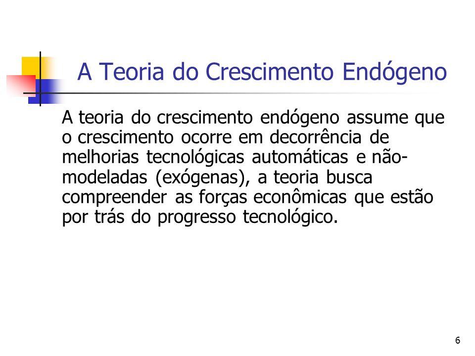 6 A Teoria do Crescimento Endógeno A teoria do crescimento endógeno assume que o crescimento ocorre em decorrência de melhorias tecnológicas automátic