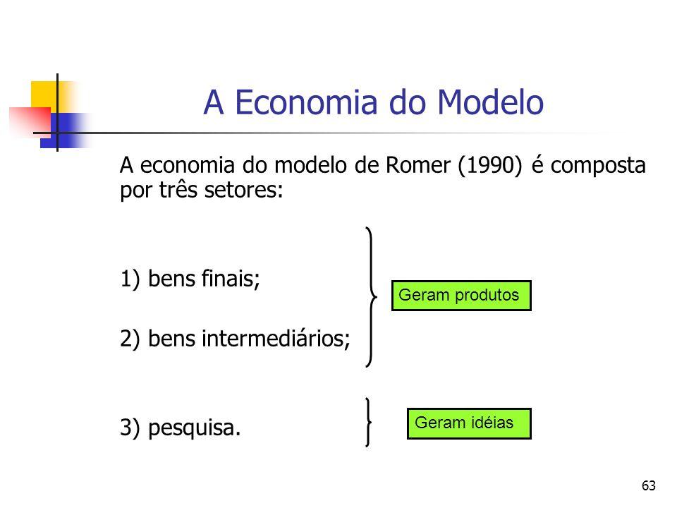 63 A Economia do Modelo A economia do modelo de Romer (1990) é composta por três setores: 1) bens finais; 2) bens intermediários; 3) pesquisa. Geram p
