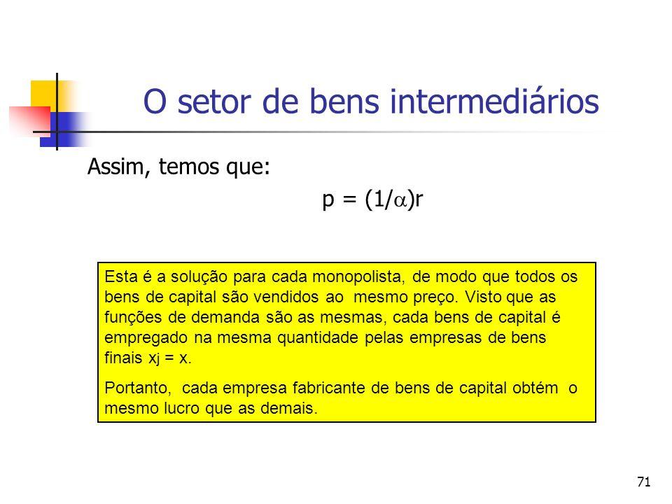 71 O setor de bens intermediários Assim, temos que: p = (1/ )r Esta é a solução para cada monopolista, de modo que todos os bens de capital são vendid