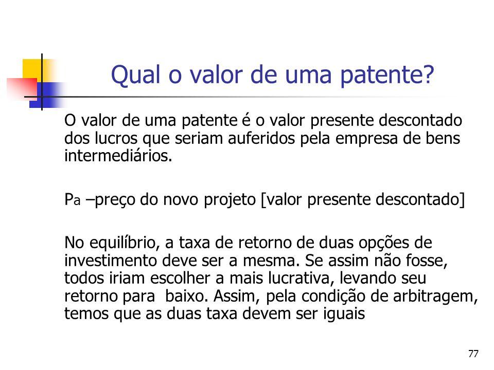 77 Qual o valor de uma patente? O valor de uma patente é o valor presente descontado dos lucros que seriam auferidos pela empresa de bens intermediári