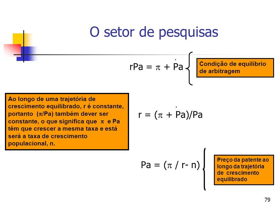 79 O setor de pesquisas rPa = + Pa r = ( + Pa)/Pa Pa = ( / r- n) Condição de equilíbrio de arbitragem Preço da patente ao longo da trajetória de cresc