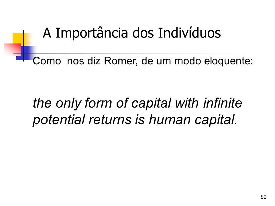 80 A Importância dos Indivíduos Como nos diz Romer, de um modo eloquente: the only form of capital with infinite potential returns is human capital.