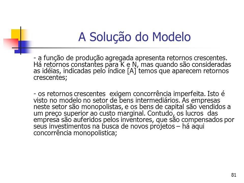 81 A Solução do Modelo - a função de produção agregada apresenta retornos crescentes. Há retornos constantes para K e N, mas quando são consideradas a
