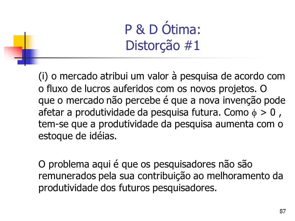 87 P & D Ótima: Distorção #1 (i) o mercado atribui um valor à pesquisa de acordo com o fluxo de lucros auferidos com os novos projetos. O que o mercad
