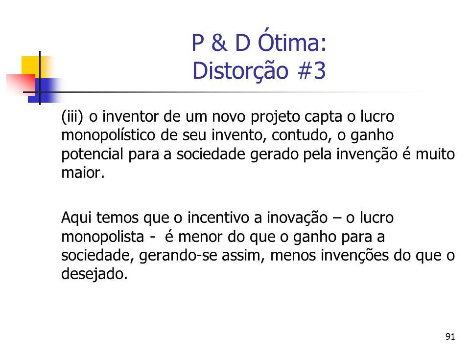 91 P & D Ótima: Distorção #3 (iii) o inventor de um novo projeto capta o lucro monopolístico de seu invento, contudo, o ganho potencial para a socieda