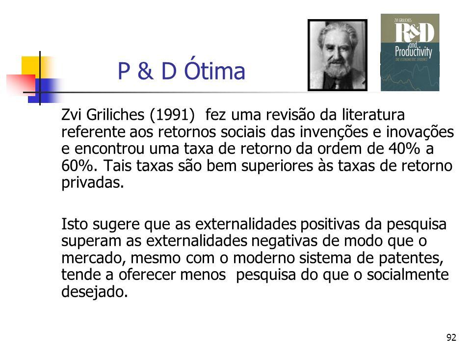 92 P & D Ótima Zvi Griliches (1991) fez uma revisão da literatura referente aos retornos sociais das invenções e inovações e encontrou uma taxa de ret