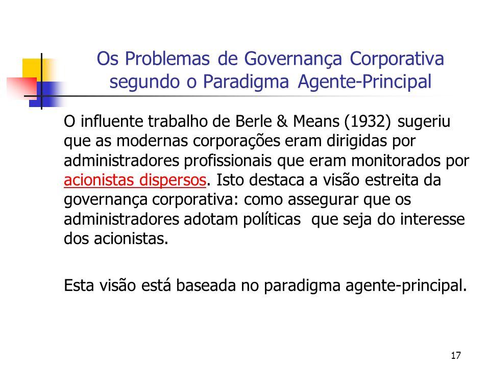 17 Os Problemas de Governança Corporativa segundo o Paradigma Agente-Principal O influente trabalho de Berle & Means (1932) sugeriu que as modernas corporações eram dirigidas por administradores profissionais que eram monitorados por acionistas dispersos.