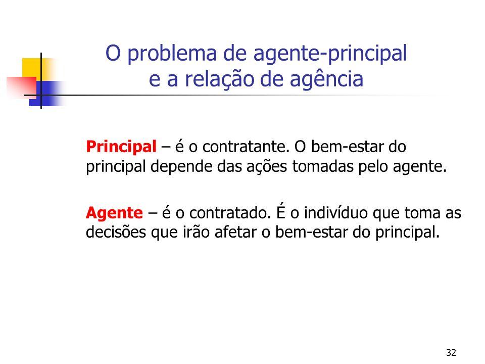 32 O problema de agente-principal e a relação de agência Principal – é o contratante.