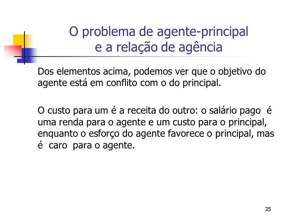 35 O problema de agente-principal e a relação de agência Dos elementos acima, podemos ver que o objetivo do agente está em conflito com o do principal.