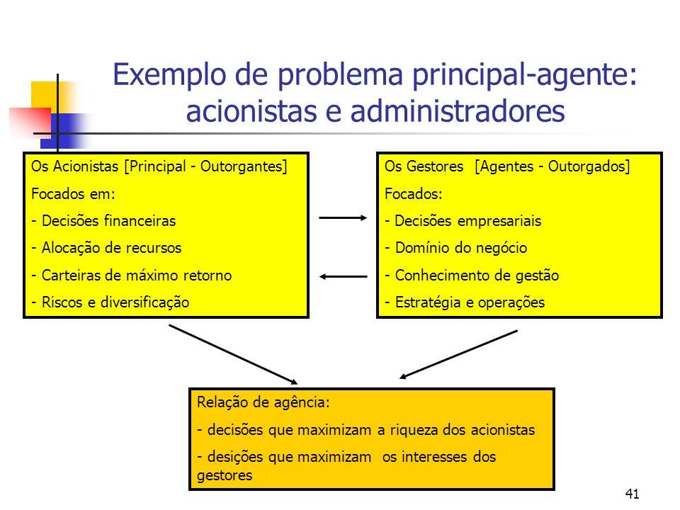 41 Exemplo de problema principal-agente: acionistas e administradores Os Acionistas [Principal - Outorgantes] Focados em: - Decisões financeiras - Alocação de recursos - Carteiras de máximo retorno - Riscos e diversificação Os Gestores [Agentes - Outorgados] Focados: - Decisões empresariais - Domínio do negócio - Conhecimento de gestão - Estratégia e operações Relação de agência: - decisões que maximizam a riqueza dos acionistas - desições que maximizam os interesses dos gestores