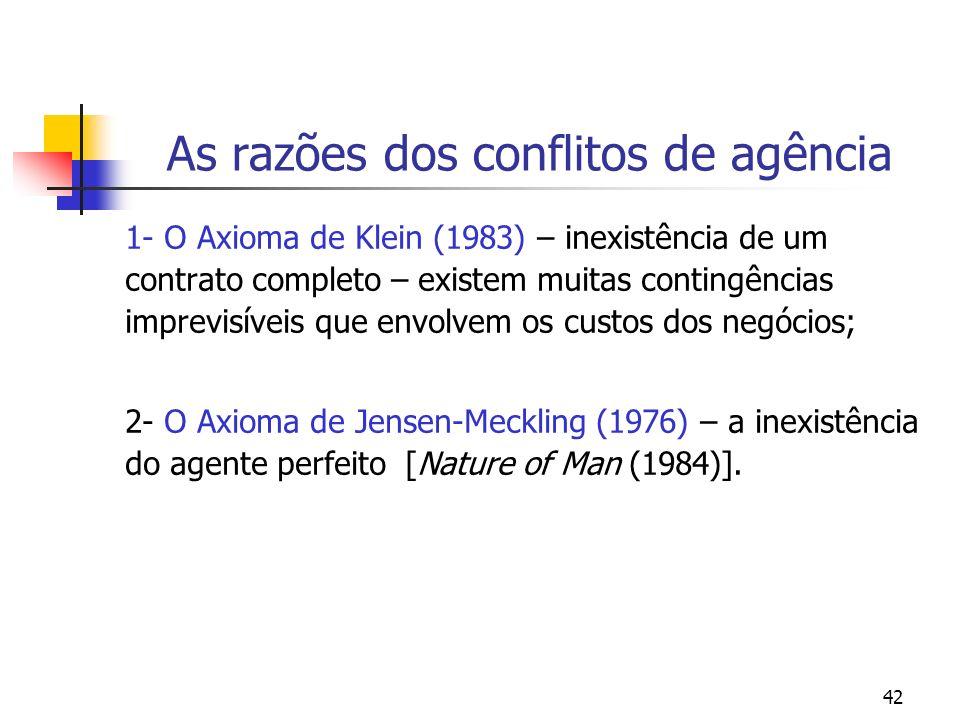 42 As razões dos conflitos de agência 1- O Axioma de Klein (1983) – inexistência de um contrato completo – existem muitas contingências imprevisíveis que envolvem os custos dos negócios; 2- O Axioma de Jensen-Meckling (1976) – a inexistência do agente perfeito [Nature of Man (1984)].