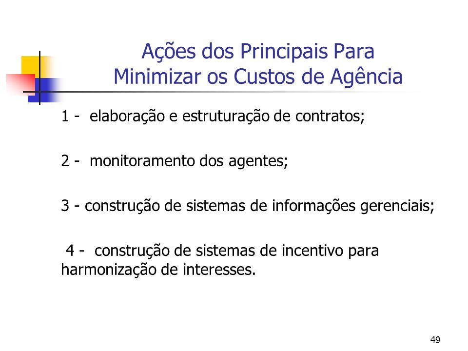 49 Ações dos Principais Para Minimizar os Custos de Agência 1 - elaboração e estruturação de contratos; 2 - monitoramento dos agentes; 3 - construção de sistemas de informações gerenciais; 4 - construção de sistemas de incentivo para harmonização de interesses.