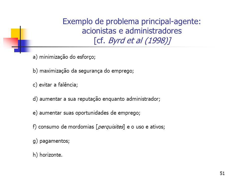 51 Exemplo de problema principal-agente: acionistas e administradores [cf.