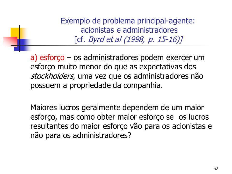 52 Exemplo de problema principal-agente: acionistas e administradores [cf.