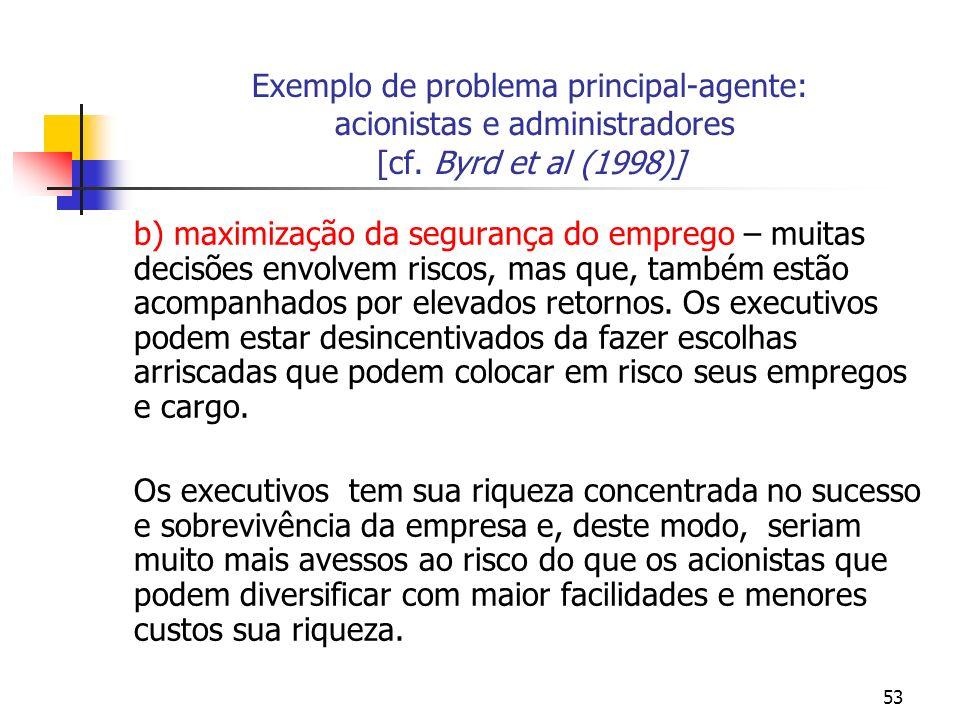 53 Exemplo de problema principal-agente: acionistas e administradores [cf.