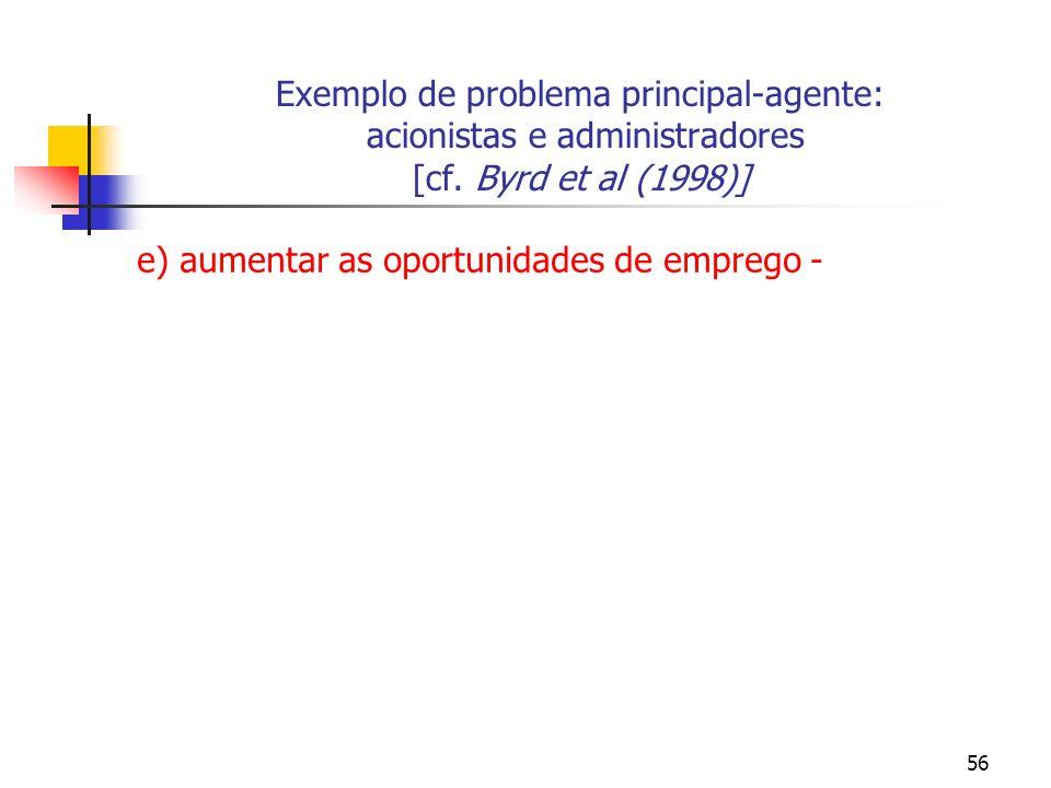 56 Exemplo de problema principal-agente: acionistas e administradores [cf.
