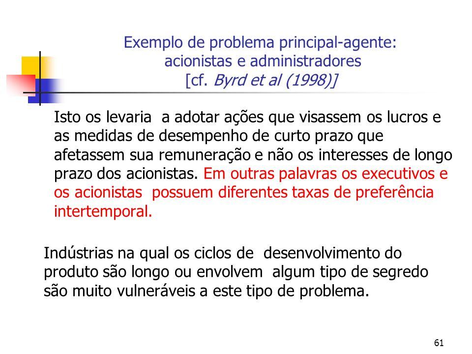 61 Exemplo de problema principal-agente: acionistas e administradores [cf.
