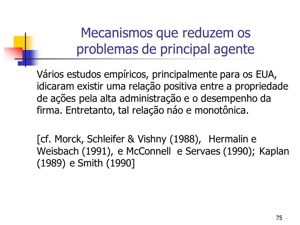 75 Mecanismos que reduzem os problemas de principal agente Vários estudos empíricos, principalmente para os EUA, idicaram existir uma relação positiva entre a propriedade de ações pela alta administração e o desempenho da firma.
