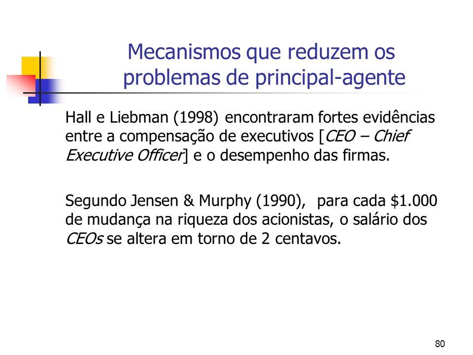 80 Mecanismos que reduzem os problemas de principal-agente Hall e Liebman (1998) encontraram fortes evidências entre a compensação de executivos [CEO – Chief Executive Officer] e o desempenho das firmas.