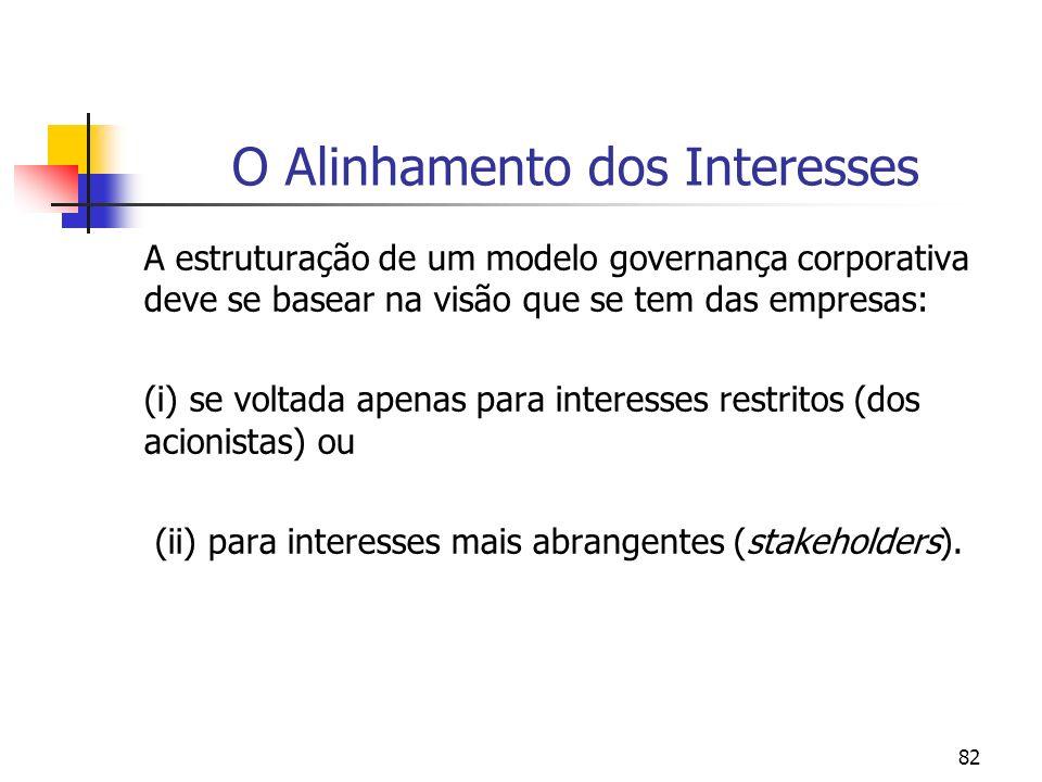 82 O Alinhamento dos Interesses A estruturação de um modelo governança corporativa deve se basear na visão que se tem das empresas: (i) se voltada apenas para interesses restritos (dos acionistas) ou (ii) para interesses mais abrangentes (stakeholders).