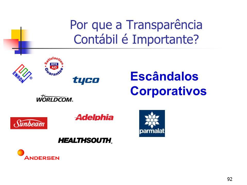 92 Por que a Transparência Contábil é Importante? Escândalos Corporativos