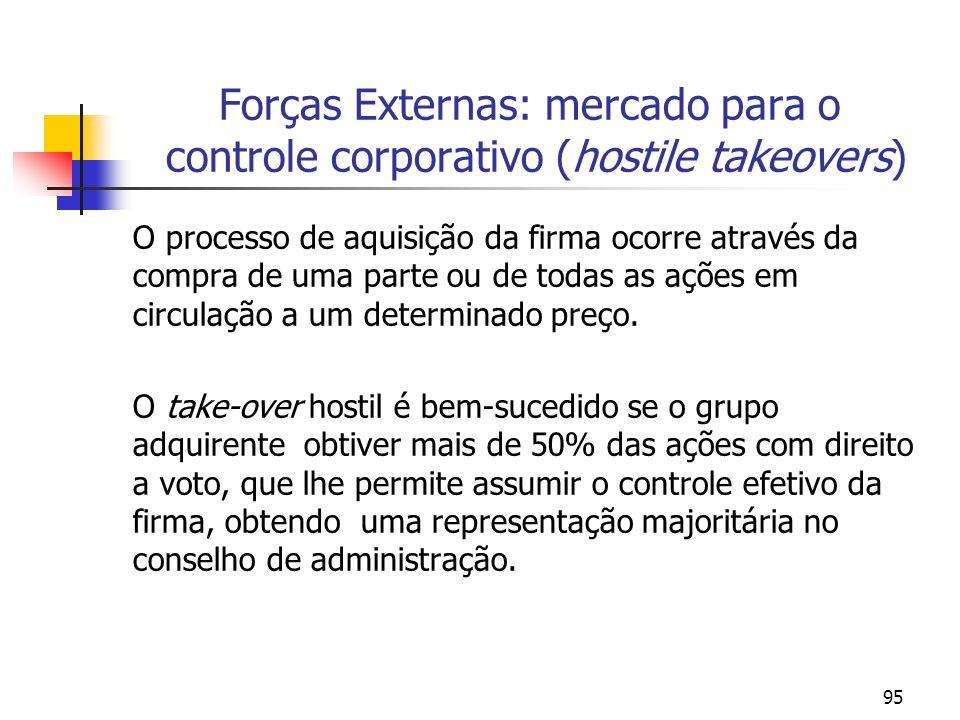 95 Forças Externas: mercado para o controle corporativo (hostile takeovers) O processo de aquisição da firma ocorre através da compra de uma parte ou de todas as ações em circulação a um determinado preço.