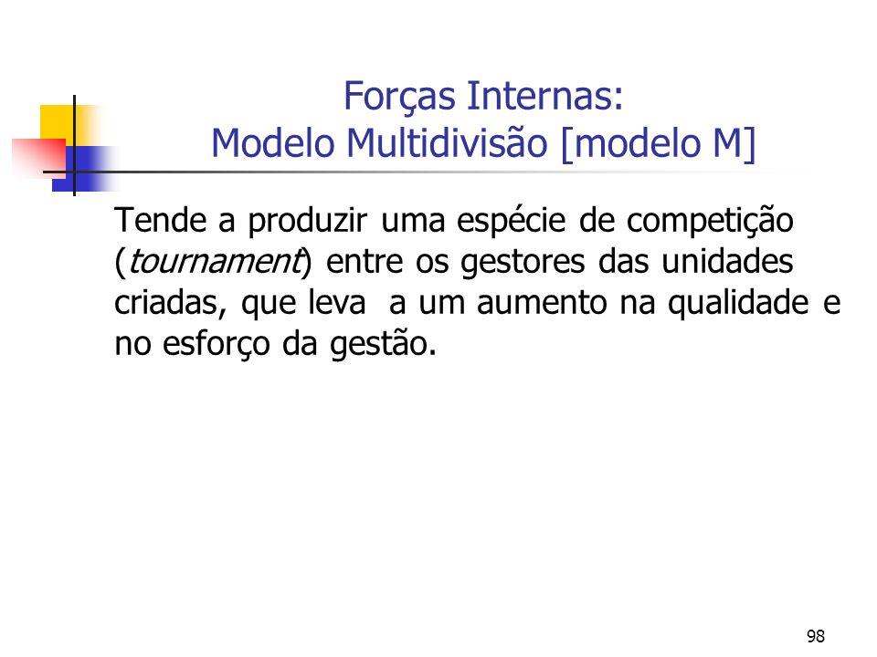 98 Forças Internas: Modelo Multidivisão [modelo M] Tende a produzir uma espécie de competição (tournament) entre os gestores das unidades criadas, que leva a um aumento na qualidade e no esforço da gestão.