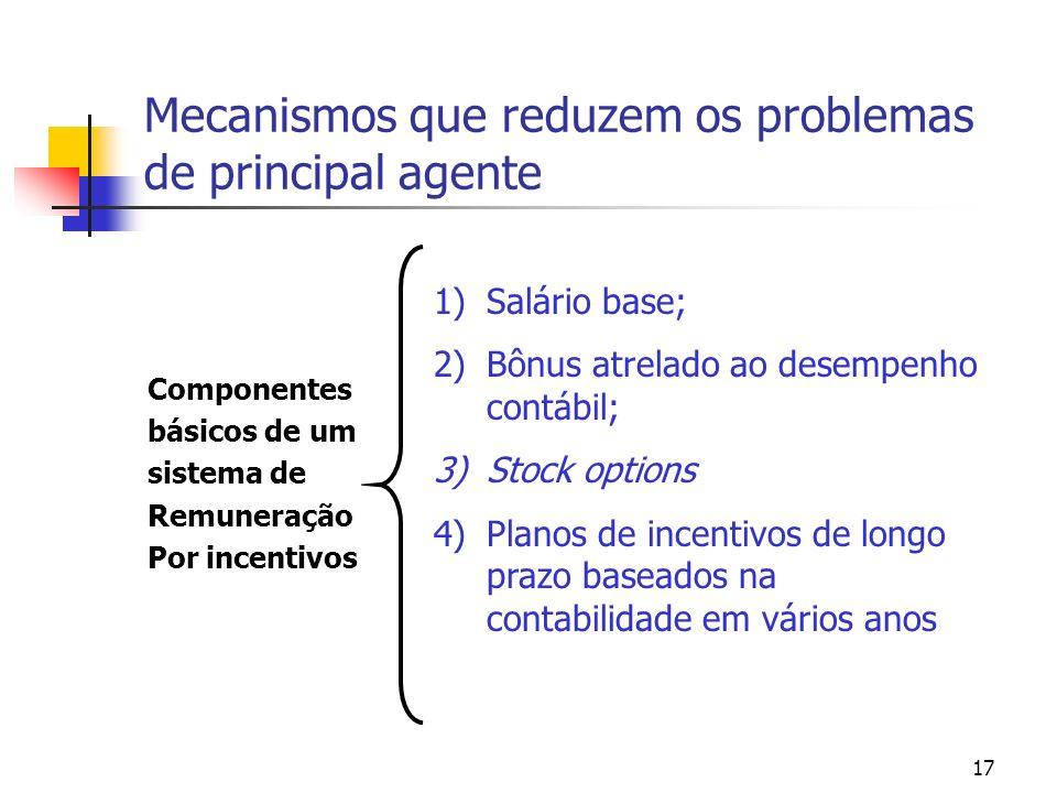 17 Mecanismos que reduzem os problemas de principal agente Componentes básicos de um sistema de Remuneração Por incentivos 1)Salário base; 2)Bônus atr
