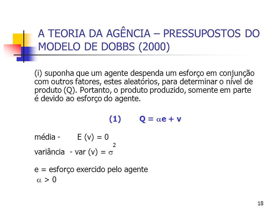 18 A TEORIA DA AGÊNCIA – PRESSUPOSTOS DO MODELO DE DOBBS (2000) (i) suponha que um agente despenda um esforço em conjunção com outros fatores, estes a