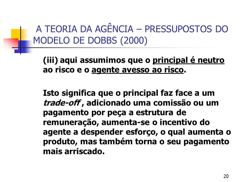 20 A TEORIA DA AGÊNCIA – PRESSUPOSTOS DO MODELO DE DOBBS (2000) (iii) aqui assumimos que o principal é neutro ao risco e o agente avesso ao risco. Ist