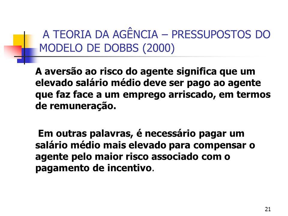 21 A TEORIA DA AGÊNCIA – PRESSUPOSTOS DO MODELO DE DOBBS (2000) A aversão ao risco do agente significa que um elevado salário médio deve ser pago ao a