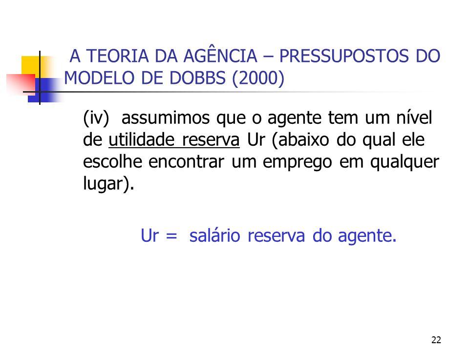 22 A TEORIA DA AGÊNCIA – PRESSUPOSTOS DO MODELO DE DOBBS (2000) (iv) assumimos que o agente tem um nível de utilidade reserva Ur (abaixo do qual ele e