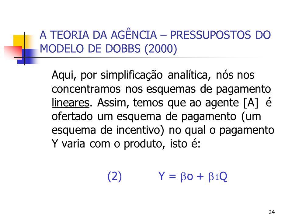24 A TEORIA DA AGÊNCIA – PRESSUPOSTOS DO MODELO DE DOBBS (2000) Aqui, por simplificação analítica, nós nos concentramos nos esquemas de pagamento line
