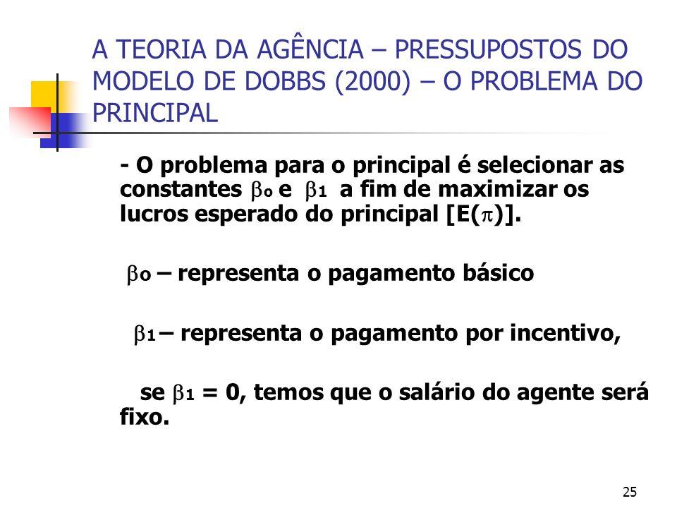 25 A TEORIA DA AGÊNCIA – PRESSUPOSTOS DO MODELO DE DOBBS (2000) – O PROBLEMA DO PRINCIPAL - O problema para o principal é selecionar as constantes o e
