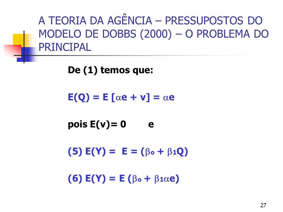 27 A TEORIA DA AGÊNCIA – PRESSUPOSTOS DO MODELO DE DOBBS (2000) – O PROBLEMA DO PRINCIPAL De (1) temos que: E(Q) = E [ e + v] = e pois E(v)= 0 e (5) E