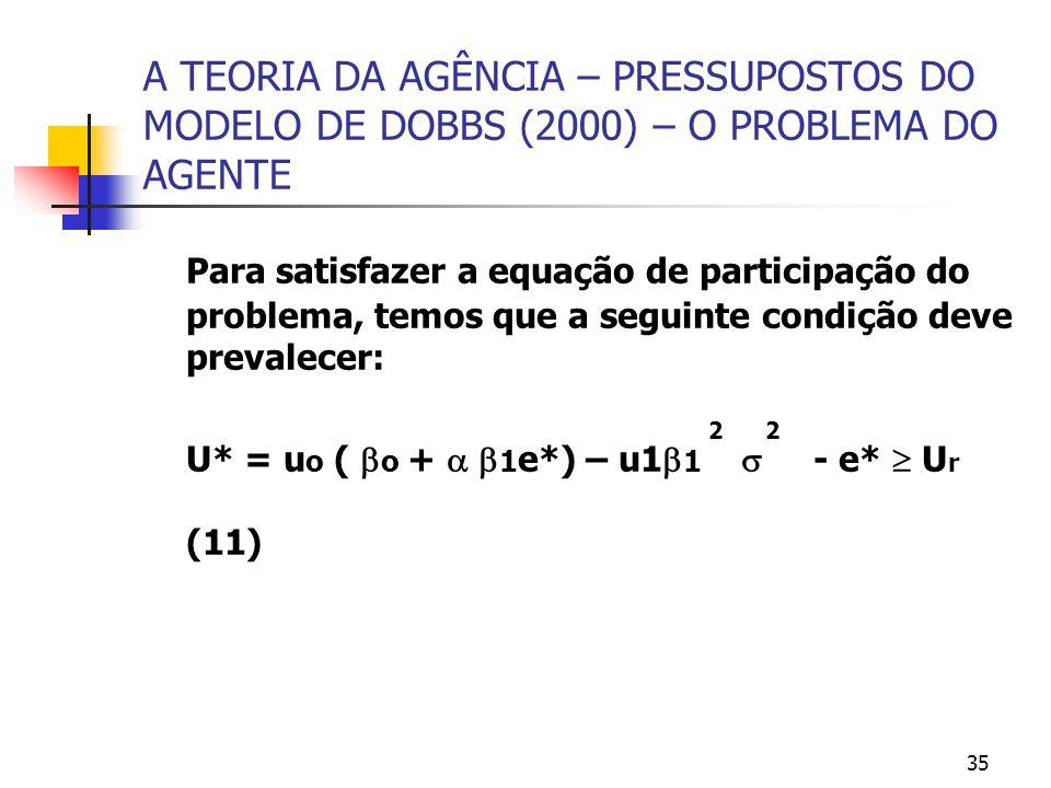 35 A TEORIA DA AGÊNCIA – PRESSUPOSTOS DO MODELO DE DOBBS (2000) – O PROBLEMA DO AGENTE Para satisfazer a equação de participação do problema, temos qu