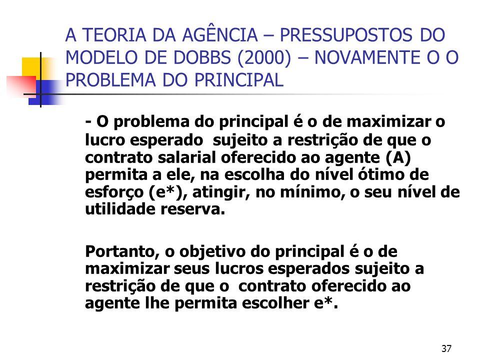 37 A TEORIA DA AGÊNCIA – PRESSUPOSTOS DO MODELO DE DOBBS (2000) – NOVAMENTE O O PROBLEMA DO PRINCIPAL - O problema do principal é o de maximizar o luc
