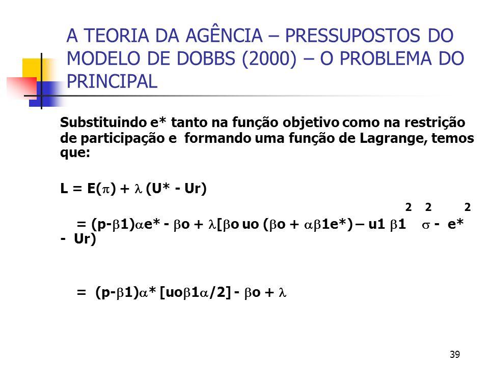 39 A TEORIA DA AGÊNCIA – PRESSUPOSTOS DO MODELO DE DOBBS (2000) – O PROBLEMA DO PRINCIPAL Substituindo e* tanto na função objetivo como na restrição d